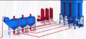 Nol-Tec Systems: Pneumatic Conveying for Frac Sands « The Industrial